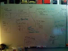 Laika UI whiteboarding