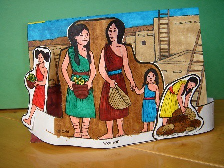 Hopi Who Wore What Diorama1