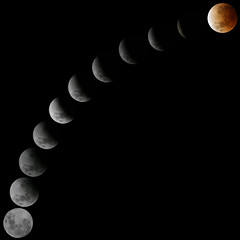 Progression of a Total Lunar Eclipse