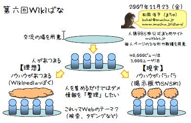position paper (wiki-bana vol.6)