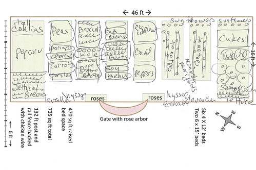 home garden diagram 2014 v5
