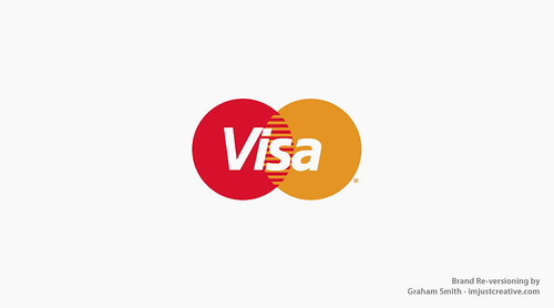 Visa-Mastercard Reversion