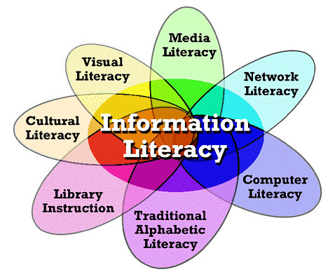 information_literacy_-_references