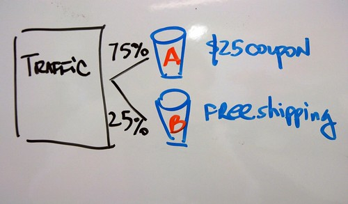 bucket testing