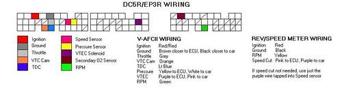 Fantastic Ep3 Ecu Wiring Diagram Carbonvote Mudit Blog Wiring 101 Ferenstreekradiomeanderfmnl