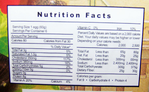 Century Egg Nutrition Facts