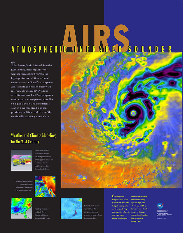 Poster: AIRS Mission
