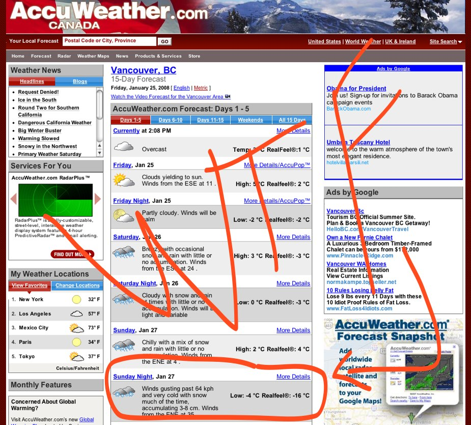 Weather Vancouver BC