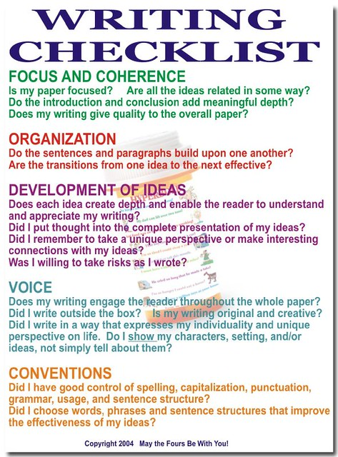 how to write an introduction for a poster