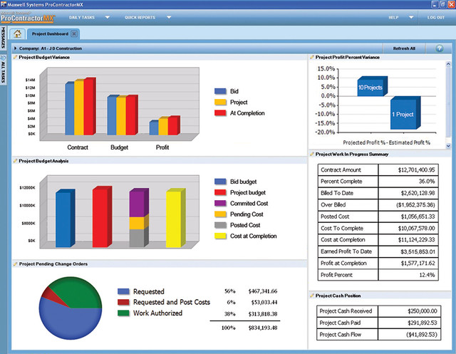 Procontractormx project management dashboard flickr for Maxwell construction software