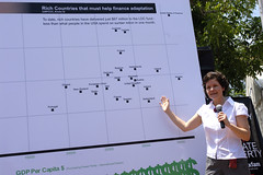 Kate Raworth explains the Graph of Injustice