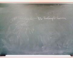 wall(0.0), whiteboard(0.0), handwriting(1.0), chalk(1.0), writing(1.0), text(1.0), blackboard(1.0),