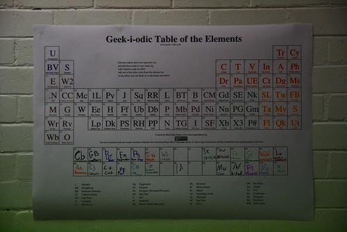 Geek-i-odic Table of the Elements