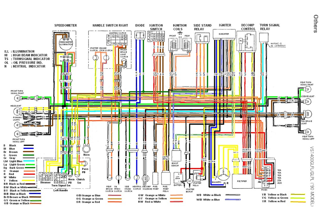 vs 1400 wiring diagram this is a colored wiring diagram. Black Bedroom Furniture Sets. Home Design Ideas