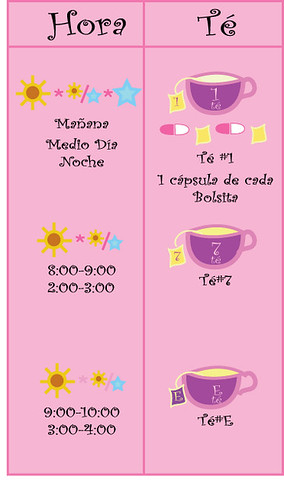 Mommy´s teas