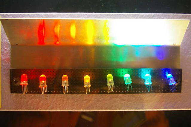 Rainbow leds