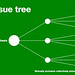 Issue tree