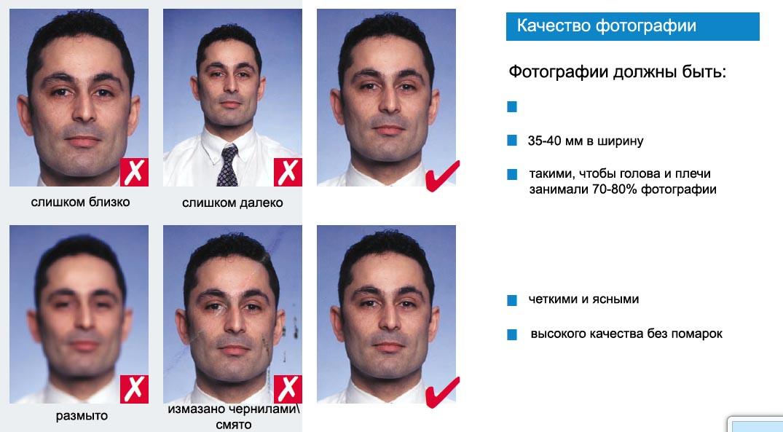 Требования к фото на шенгенскую визу в 2018 году, размер ...