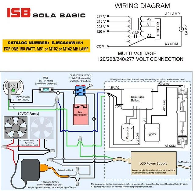 Sola Basic - Wiring Diagram