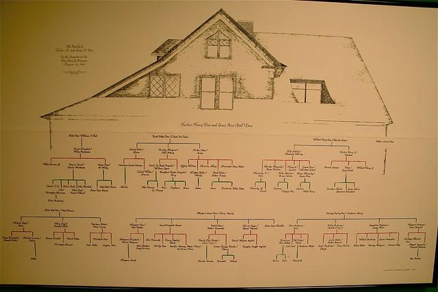 herbert henry dow family tree