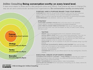 Being conversation-worthy on every brand level