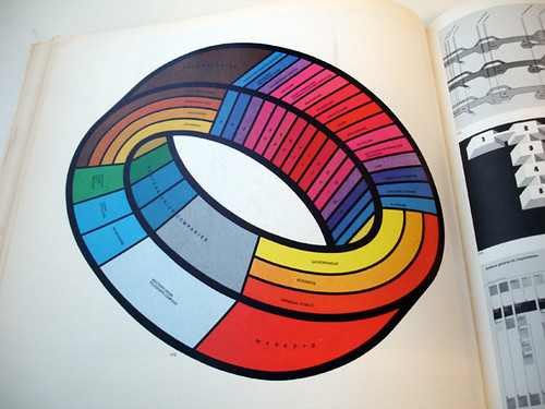 Graphis Diagrams –– 1974