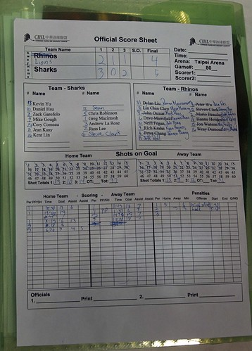 hockey score sheet hockey score sheet