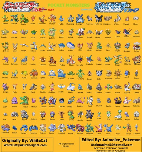 Pokemon Characters Flickr Photo Sharing