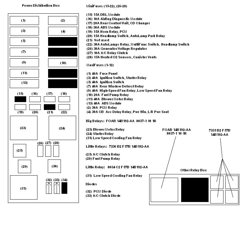 Diagram 05 Taurus Fuse Diagram Full Version Hd Quality Fuse Diagram Pdfxlinckh Ufficiestudi It