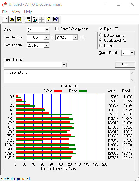 2017-01-26 00_22_08-Untitled - ATTO Disk Benchmark