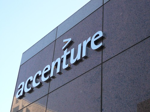 Accenture Backing Research on Innovation