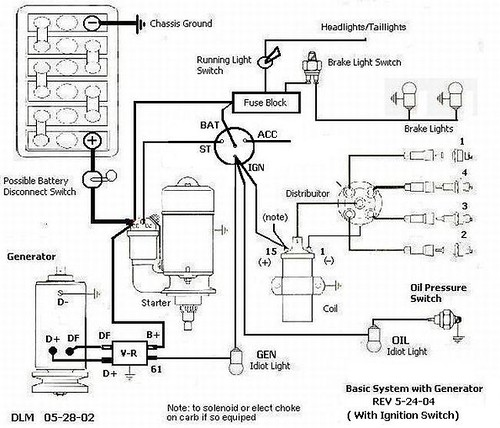 Rail Brake Diagram : Sand rail alternator wiring free engine image for