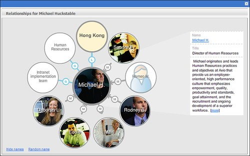 interactive org chart browser - Interactive Organisational Chart