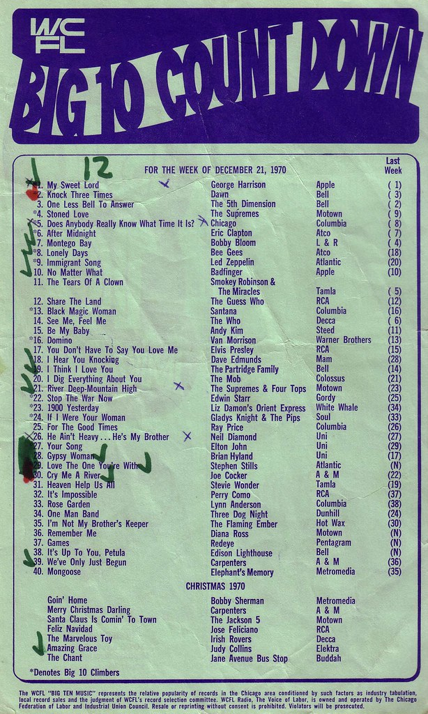 Top 40 at Christmas 1970