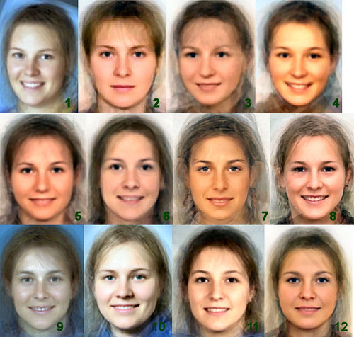 Finnish Facial Characteristics Related Keywords ...