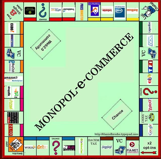 ecommerce monopoly board