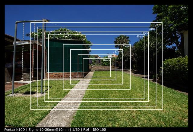 Comparaison longueurs focales
