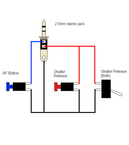 pinout of remote shutter plugs pentaxforums com