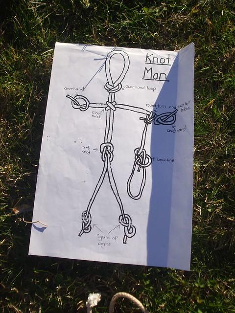 knot man