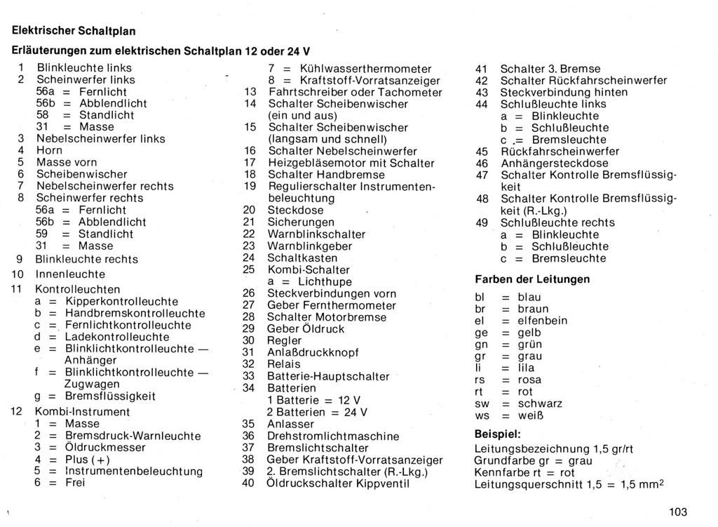 Gemütlich Verkabelung Von Elektrischen Anhängerbremsen Bilder ...