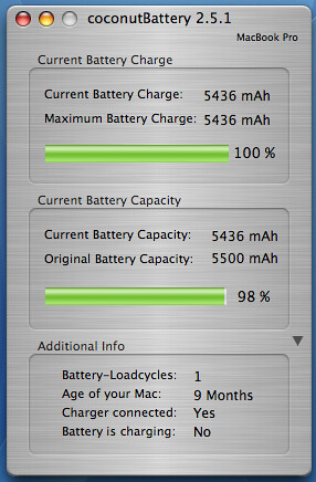 Fully Charged New Battery Capacity: 98%