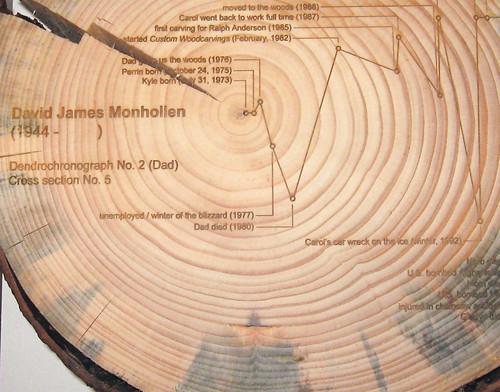 """Kyle Monhollen """"Dendrochronograph No. 2 (Dad)"""""""
