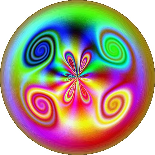 Coloured circle