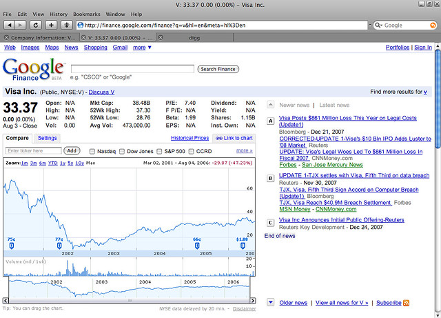 Google Finance Historical Prices Missing