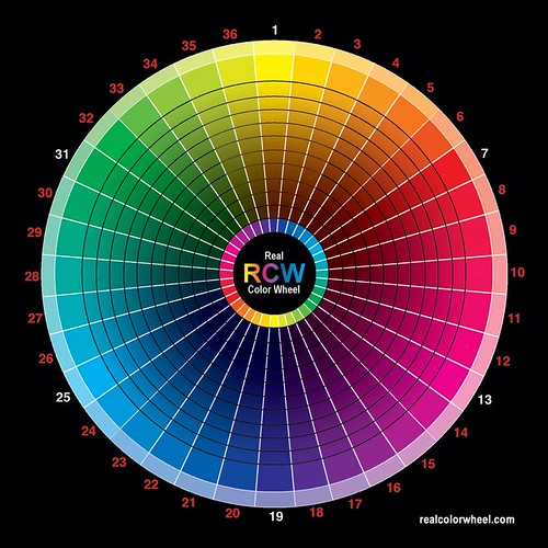 Color Wheel By Unleashingmephotography On Flickr