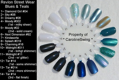 Street Wear Nail Polish: Blues Nail Wheel