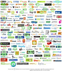 Web 2.0 logo chart - updated for 2009 (flipped companies)