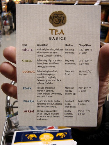 Tea Basics Chart