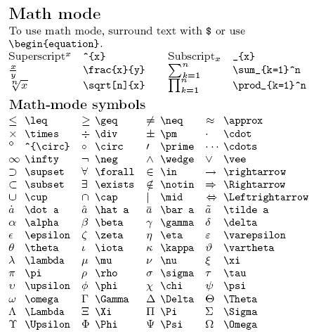 Math Symbol In Latex 57
