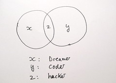 Chart showing the difference between a dreamer, a coder, and a hacker